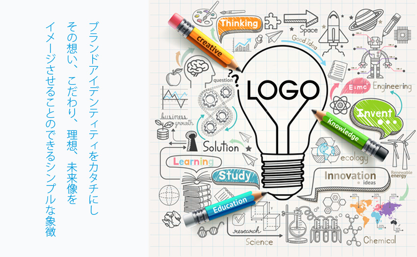ロゴ制作メインイメージ